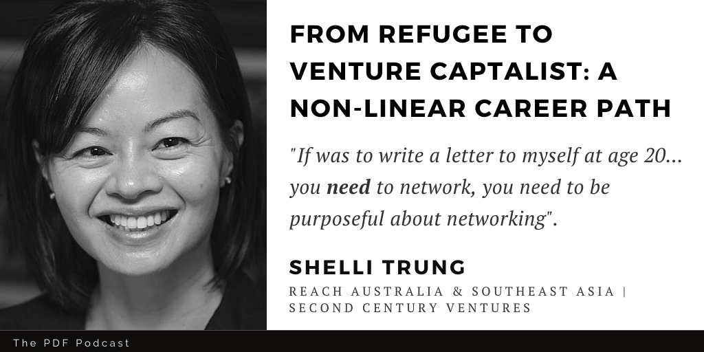 Read more about the article PropTech & South East Asia: Shelli Trung (REACH Australia)